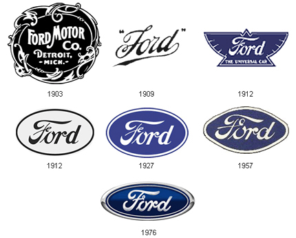 one ford the shape of ford motor company to come Henry ford, founder of ford 1947, and his presidency was passed down to his grandson henry ford ii today ford motor company is one of the world's leading consumer companies for automotive products, including a family of widely-recognized brands: ford, lincoln.